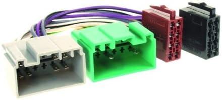 CHP Adaptador de radio iSO para VOLVO s60 s80 v50 v40 s40 v70 xC70 90