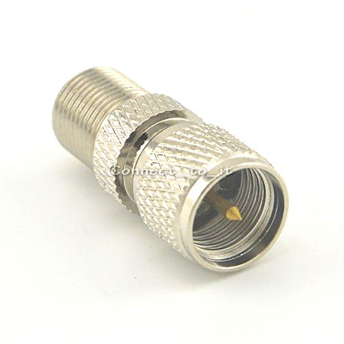 Gimax Nickel Plated Mini UHF Male to F Female Straight Connector RF Coax Adapter