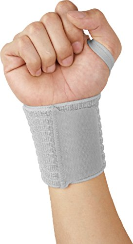 Best Swimming Costumes 2016 (Zone – 365 WS-326 Wrist Wraps Professional Grade with Thumb Loops. Wrist Support Brace for Men & Women – Weight Crossfit Strength Training)