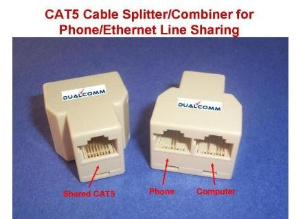 Uplink Cat5e Cable - Dualcomm RJ45 / RJ11 Cable Sharing Kit - Connecting Your Ethernet and Telephone Lines by One Network Cable