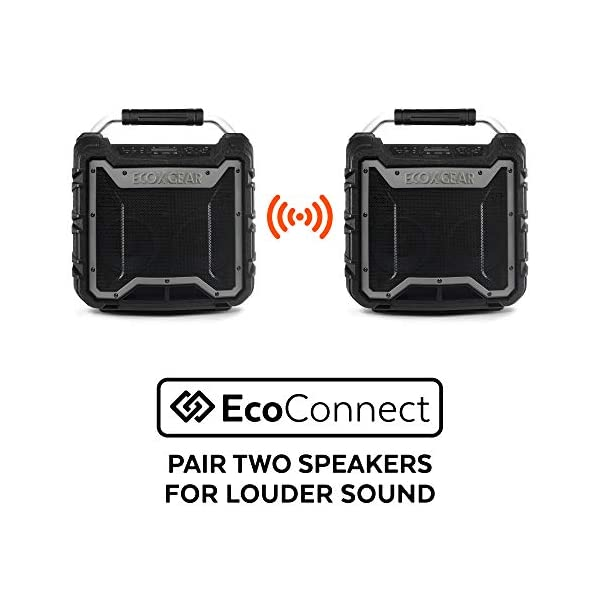 Eco Connect