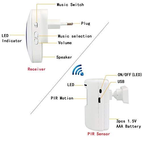 Retekess T801 Inalámbrico Timbre de Alarma para la Puerta con Sensor de Movimiento PIR Infrarrojo Detector de Timbre del Sensor Ideal para Tiendas Mercados ...