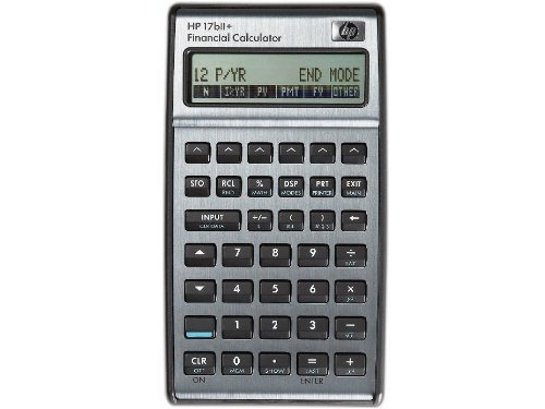 Most Popular Financial & Business Calculators 172522