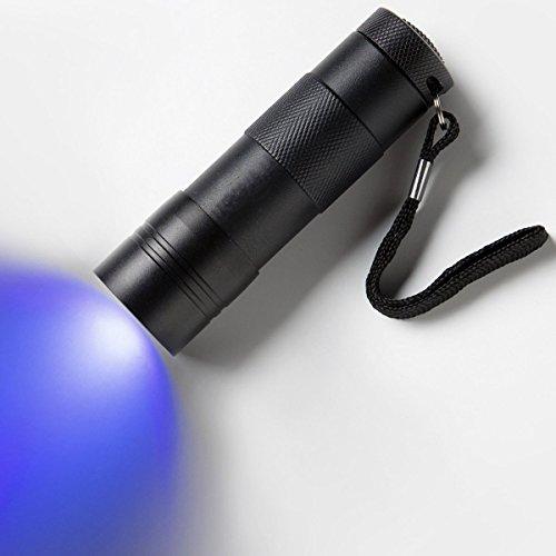 urine sensor - 3