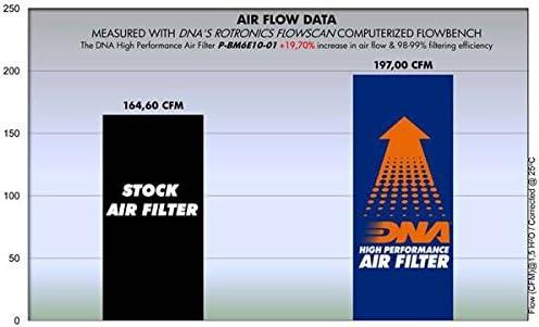 96-97 P-BM6E10-01 DNA High Performance Air Filter for Bmw F650 ST PN