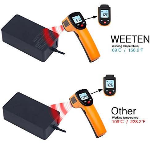 WEETEN 48W 12V 3.6A Surface Power Supply Adapter Compatible with Microsoft Surface Pro/Pro 2 and Surface RT Surface 2 Windows 8 Tablet Laptop AC Charger Replacement Cord, USB Port 5V 1A for Phone by WEETEN (Image #5)