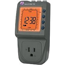 P3 P3IP4472, Save A Watt HD