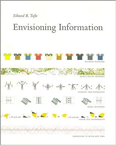 Visualización de información