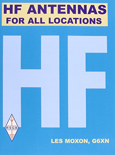 Hf Antennas for All Locations (The Best Hf Antenna)