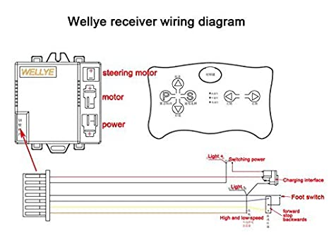 buy wellye kids power wheels 2 4g bluetooth remote control andbuy wellye kids power wheels 2 4g bluetooth remote control and receiver kit remote controller control box accessories for children electric ride on toys rc