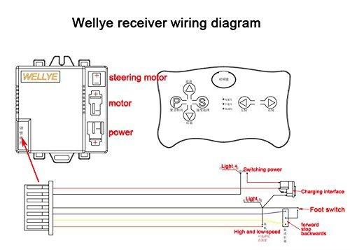 wiring diagram 12 volt ride on toys wiring diagram source 5.1 Surround Sound Setup Diagram