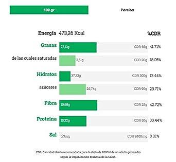 Barritas energéticas- Natural Athlete- 100% natural y orgánico, sin azúcar añadido. 40gr (Remolacha y pistachos): Amazon.es: Alimentación y bebidas