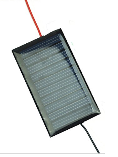 53X30mm Micro Panels wires Projects product image
