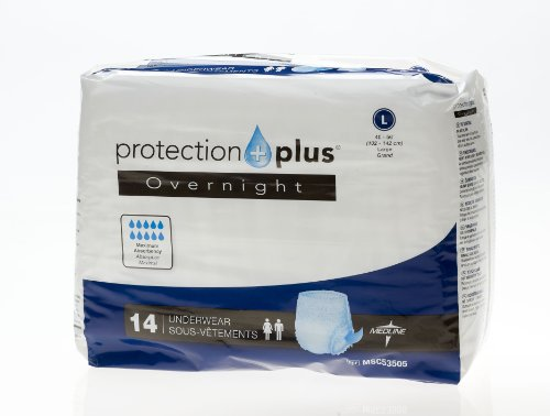 Medline Protection Overnight Protective Underwear