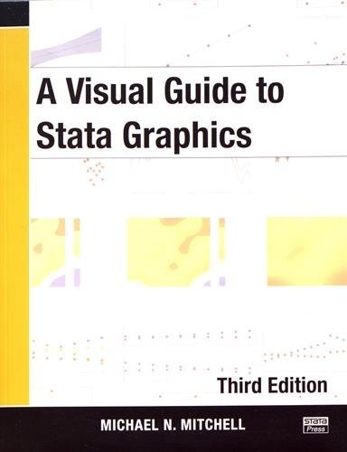 [A Visual Guide to Stata Graphics] [Author: Mitchell, Michael N.] [February, 2012] (Visual Guide To Stata)