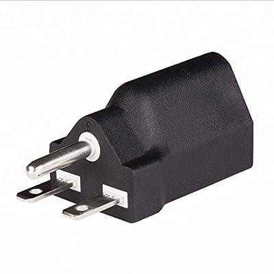 VIVOSUN UL listed Dimmable Electronic Digital Ballast for MH HPS Grow Light Bulb Lamp