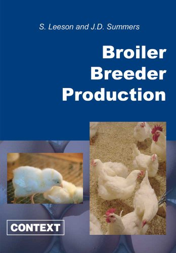 Broiler Breeder Production by Context Products