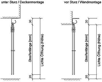 H1,50 x B1,00 m VZ PVC Streifenvorhang Lamellen 3x300mm fertig vormontiert