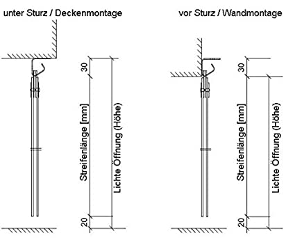 trasparente resistente agli agenti atmosferici protezione dagli schizzi guide di montaggio zincate Tenda per cinturino in PVC Tenda elastica industriale 2x200mm completamente preassemblata