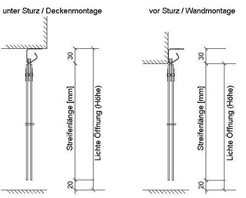 transparente completamente premontada protecci/ón contra salpicaduras Cortina de fleje de PVC Cortina el/ástica industrial de 3x300 mm resistente a la intemperie rieles de montaje galvanizados