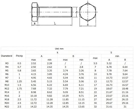 M8 M10 Hexagon Head Fully Threaded Set Screws Bolts High Tensile 8.8 DIN 933