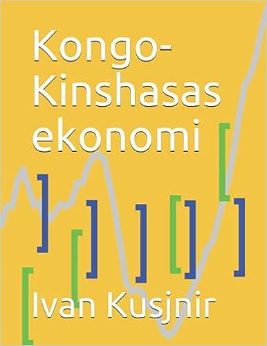 Kongo-Kinshasas ekonomi