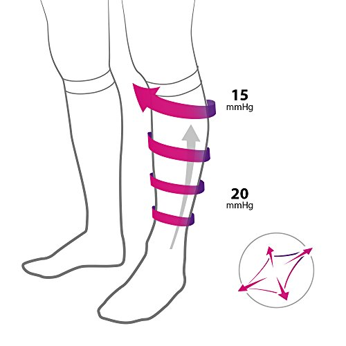 32211e55c Fytto 1067 Compression Socks Men 15-20mmHg