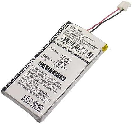 amazon com remote control battery fits philips pronto tsu 9400 rh amazon com User Guide Template User Webcast