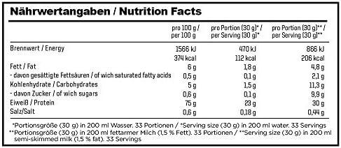 ESN Designer Whey Protein Big Pack – 2500g – Gourmet Chocolate – Eiweißpulver reich an essentiellen Aminosäuren (EAAs) – Sehr gut löslich – 83 Portionen – Hergestellt in Deutschland