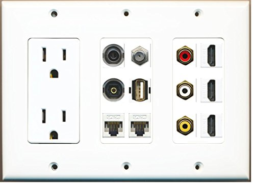 RiteAV (3 Gang 15A Outlet 3 HDMI Coax 2 Cat5e Composite 3.5mm Toslink USB Wall Plate