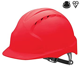Casco de seguridad beneficios