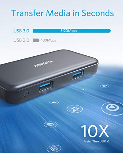 Anker USB C Hub Adapter 5in1 USB C Adapter with 4K USB C to HDMI  SD and microSD Card Reader 2 USB