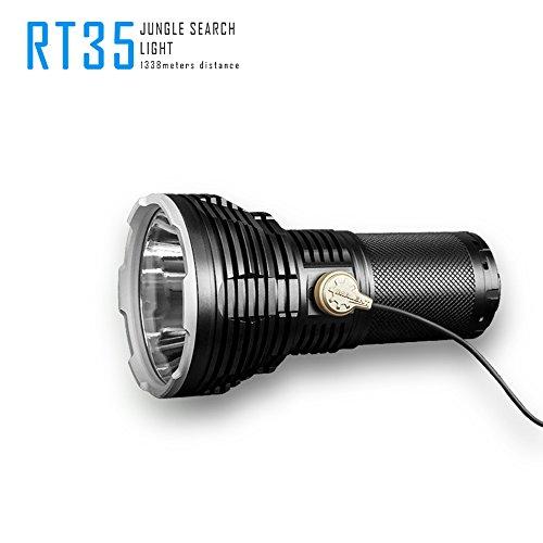 IMALENT RT35 CREE XHP35 Intelligent Charging Jungle Search Light