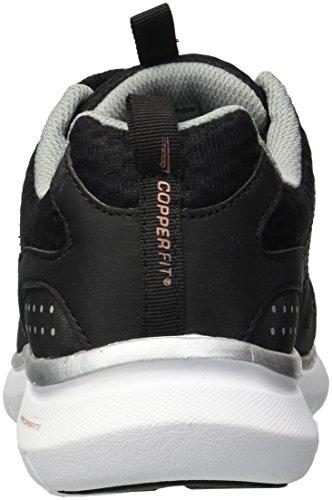 Women's Copper Black Copper Fit Fit CaO6wtWPq