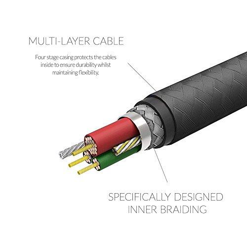 Snugg Cable Lightning, Cable de Carga USB Cargador para Apple iPhone [Apple MFI Certificado] Nylon Lightning Cable [1m: Amazon.es: Electrónica