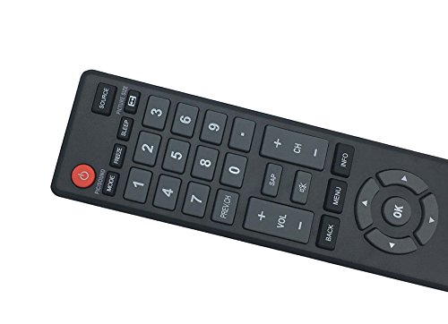 We Analyzed 835 Reviews To Find THE BEST Remote For Tv Emerson