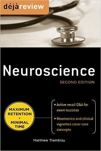 Kết quả hình ảnh cho Deja Review - Neuroscience