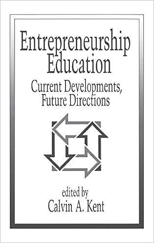 Entrepreneurship Education: Current Developments, Future