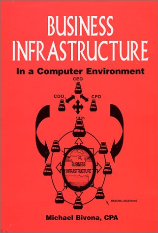 Book: Business Infrastructure, in a Computer Environment by Michael Bivona, CPA