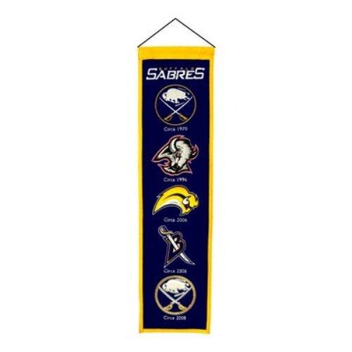 Buffalo Sabres Logo Evolution Heritage Banner