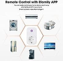 Enchufe wifi inteligente, Mini Smart plug Monitor de Energía del Zócalo del Interruptor Compatible con Alexa Echo Google Home Asistente, no se ...