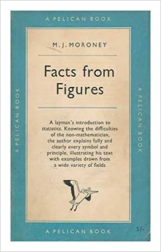facts and figures examples