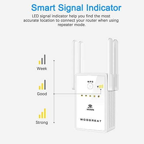 WiFi Range Extender 1200Mbps Signal Booster, Dual Band 5GHz & 2.4GHz Wireless Extender Internet Amplifier, with 2 Ethernet Ports, WiFi Repeater Covers 25 Devices with WPS Function, 4 External Antennas