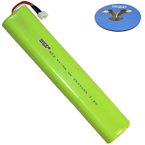 HQRP 2500mAh Battery for TDK Life On Record A34 Trek Max Wireless Speaker E23-00080-02 A-34 plus HQRP Coaster