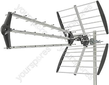 Fácil instalar 40 elementos antena de TV