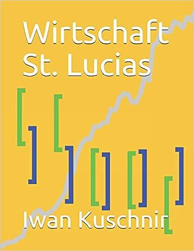 Wirtschaft St. Lucias