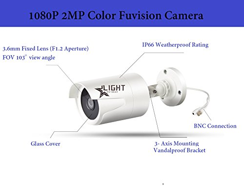 SanFu Outdoor Add-On Analog 1080P HD StarLight Color Securit