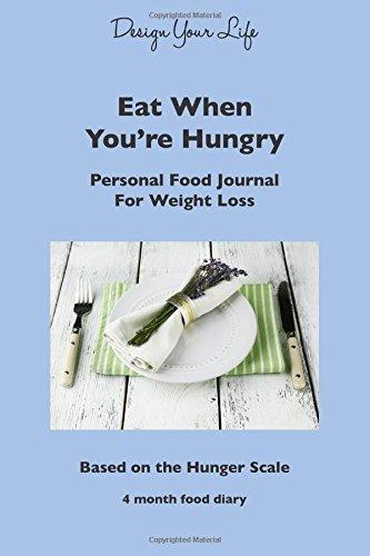 Buy food scale 2016