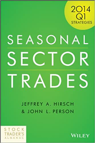 The Seasonal & Sector Swing Trader: Trade Recommendations