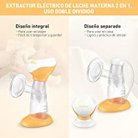 Sacaleches Eléctrico, KidoMe Recargable Extractor de Leche Materna Portátil Extractor de Leche de Lactancia con Pantalla LED Táctil Inteligente para ...